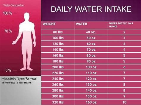 How Much Tamarind Should You Eat To Detox From Floride by Here S How Much Water You Should Drink Per Day According
