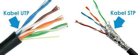 Kabel Stp alat alat jaringan komputer beserta gambar dan