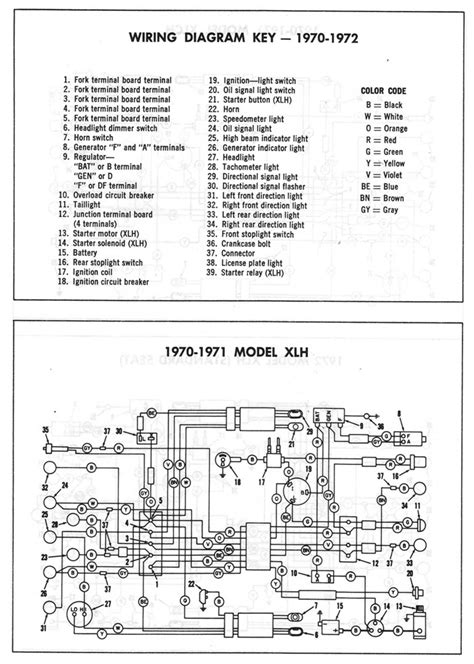 1973 ironhead sportster starter wiring diagram get free