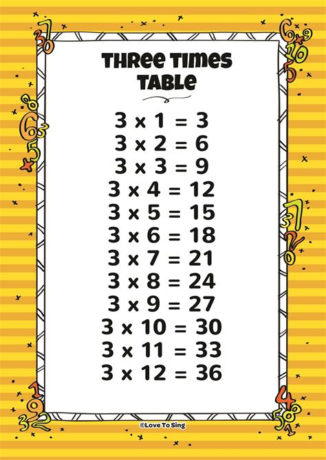 3 Time Tables by Three Times Table And Random Test Song With Free Lyrics Activities