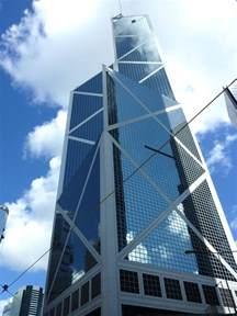 bank of china nfia