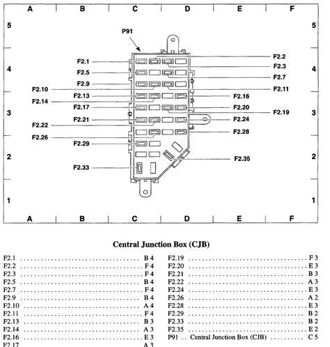 2001 ford ranger fuse box diagram 2001 ford ranger xlt fuse box schematic diagram