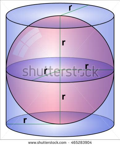 archimedes sphere and cylinder geometry spheres cylinders archimedess principle stock