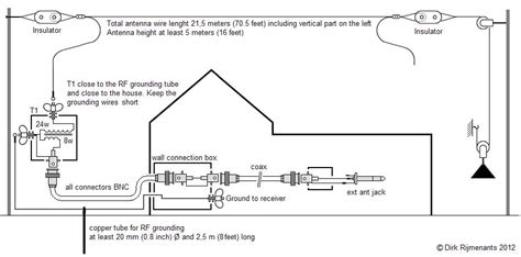 use house wiring as antenna swl shortwave listening