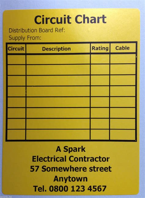 distribution board circuit chart template gallery