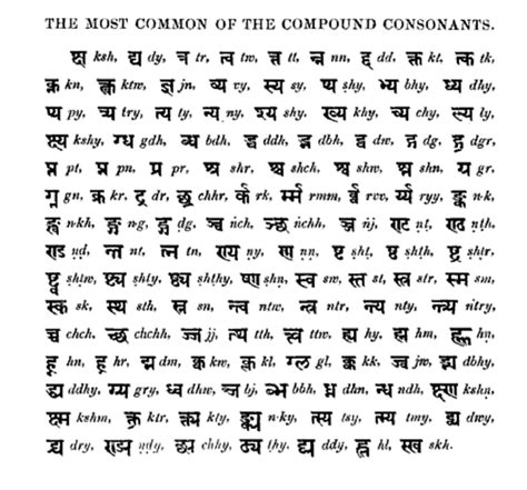 sanskrit tattoo numbers hindi sanskrit sanskrit alphabet vitalcoaching com