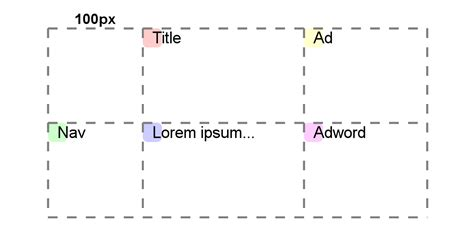 qt grid layout fixed size css grid layout is just around the corner
