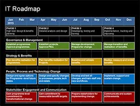 it strategy template complete it roadmap template 1 year strategy