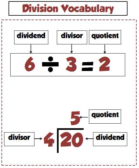 printable division poster search results for multiplication printables calendar 2015