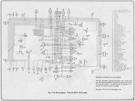 1971 toyota land cruiser wiring diagrams 1971 free