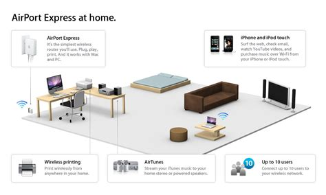 apple releases new airport express base station tools