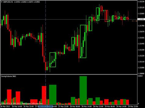 swing trading afl mr swing trading system afl a day nma trading system mtf