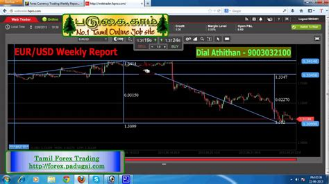 forex tutorial in tamil forex trading tamil website free forex trading demo