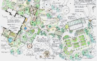permaculture site plan