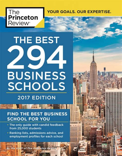 Top 10 Mba Schools 2017 by La Salle Named To The Princeton Review S Best
