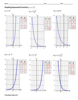 Graphing Exponential Functions Worksheet by Graphing Exponential Functions Algebra Worksheet By