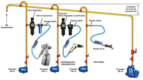 compressed air piping diagram shop air compressor piping diagram images shop