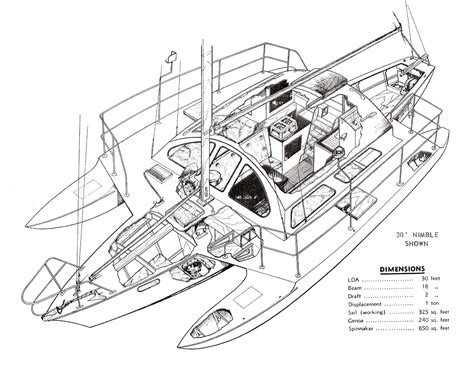 multihull sailing boat crossword arthur piver s trimaran designs outrigger cool