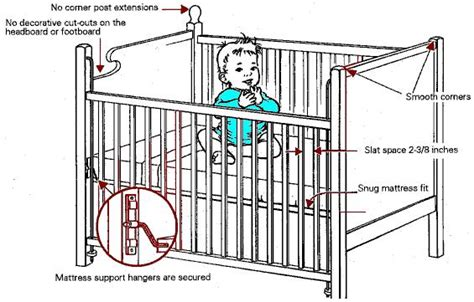 Crib Parts crib safety tips