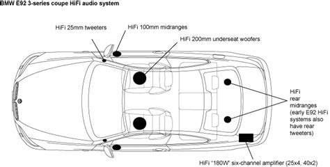 bmw hifi professional logic