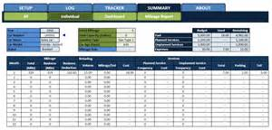 Fleet Management Report Template car fleet management for excel excelindo