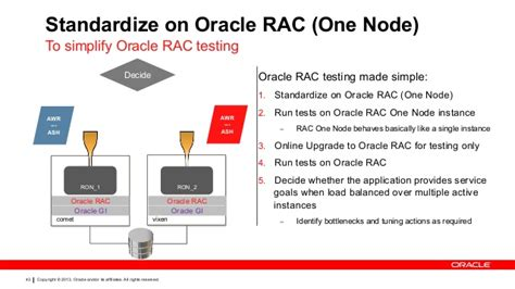 how to deploy a 4 node rac cluster using oracle vm templates oracle rac 12c collaborate best practices ioug 2014 version