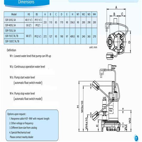 Pompa Celup Mitsubishi harga jual mitsubishi ssp 405 s pompa celup air bersih manual
