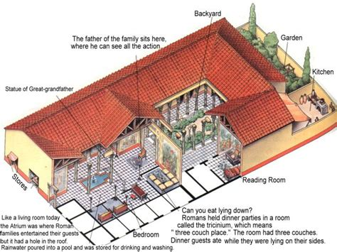 ancient roman house floor plan ancient roman art ancient roman house floor plan roman