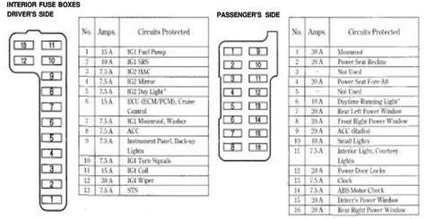 Honda Accord Fuse Box Diagram Honda Tech