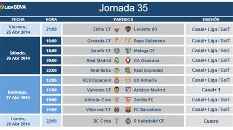 Calendario Lfp Horarios De La Jornada 35 De La Liga Bbva Noticias