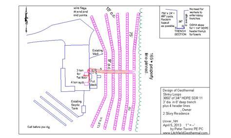 Similiar Closed Loop Geothermal Well Diagram Keywords
