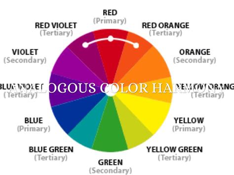 define primary colors color by jason harvey