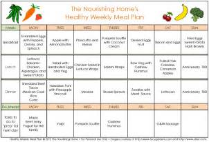 Whole30 Meal Planning Template by Meal Plan Monday Whole30 4 8 Dear Brain