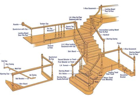 Stair Lift Spares by Similiar Stair Parts Names Keywords