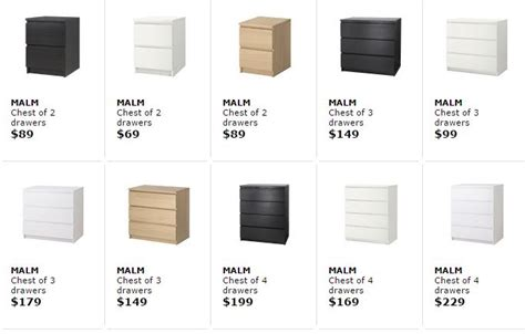 ikea australia ikea australia won t recall drawers that killed three kids