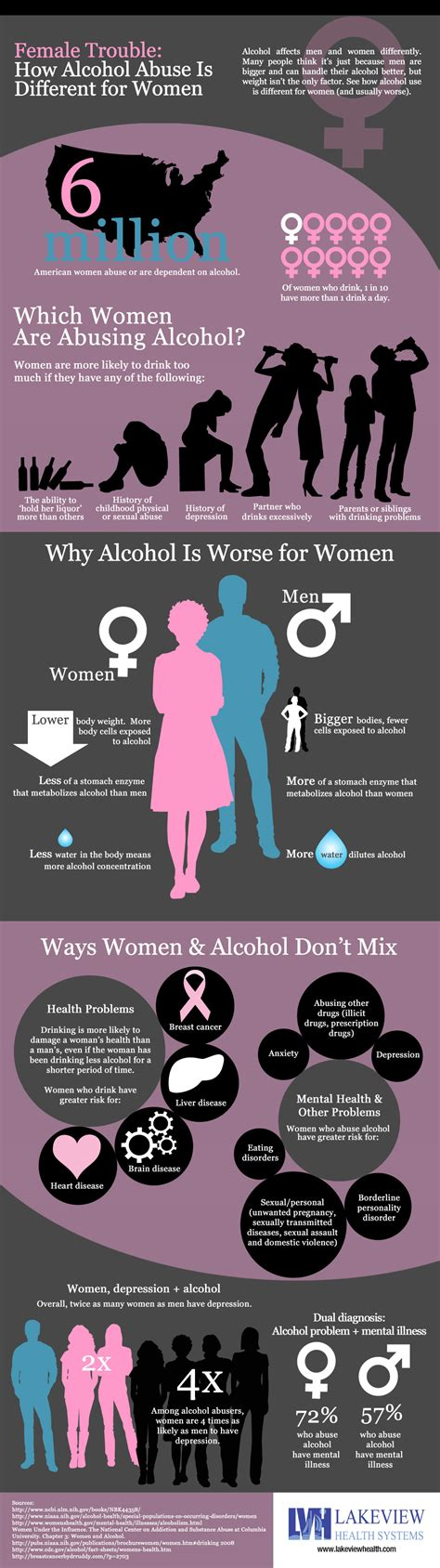Why Do The Opposite Sexes Think Differently by Physical Signs Of Alcoholism In