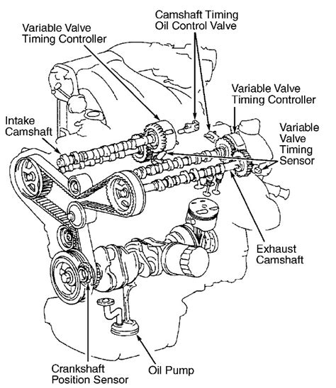 transmission control 1997 buick skylark electronic valve timing buick terraza 3 5 2004 auto images and specification