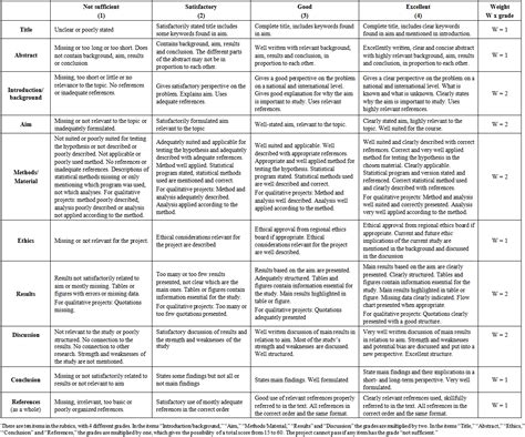 apa research paper rubric apa research paper rubric grading use the research paper