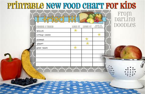 Healthy Habits For Healthy Chart 7 Best Images Of Healthy Charts Printable Healthy Food Chart For Children New Food
