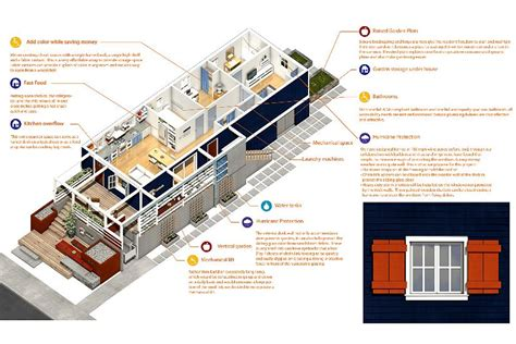 Hurricane Resistant The Tiny Life Hurricane Resistant House Plans
