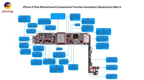 iphone 8 plus motherboard components function annotation qualcomm