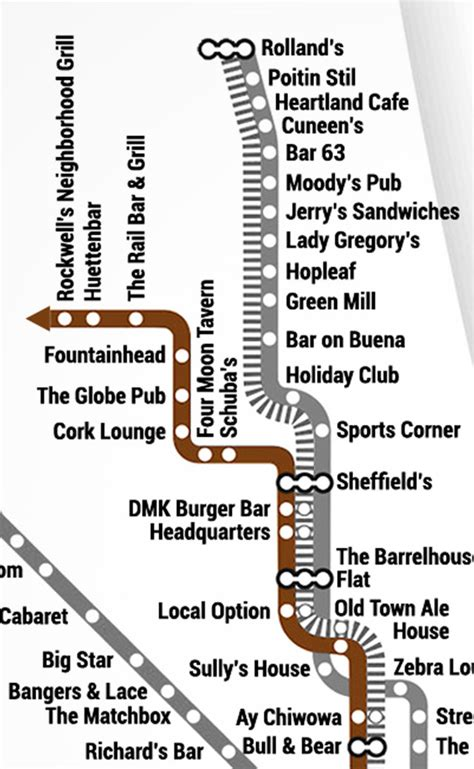 chicago brown line map chicago bar map is the best not made by cta