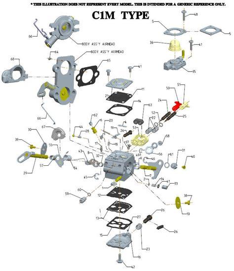 zama c1q carb diagram zama stihl carburetor diagram image collections how to