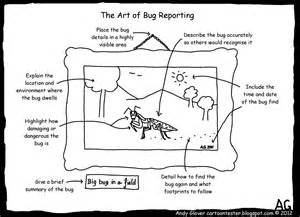 Report Bug Developers the of bug reporting cranky product manager humor bug report manager