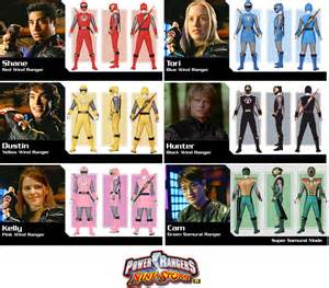 power rangers ninja storm alternate captaindutch deviantart