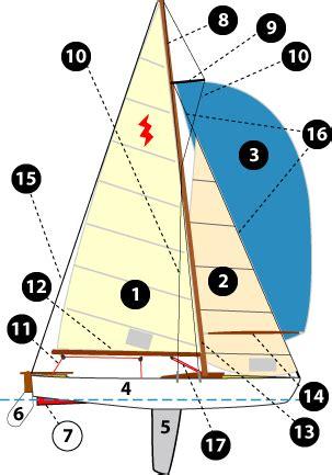 partes de un barco ingles y español diccionarios de conceptos y t 233 rminos n 225 uticos ingl 233 s