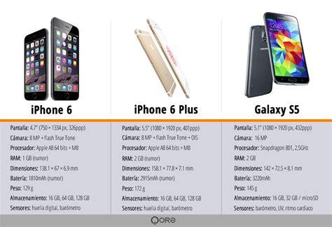 iphone 6 vs los tel 233 fonos m 225 s poderosos con android qore