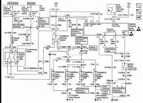 pontiac g5 stereo wiring diagram g5 pontiac free wiring diagrams