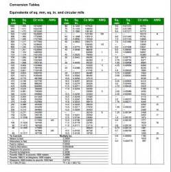 Wiring A Table L Awg Wire Sizes See Table Below Awg Wiring Diagram Free