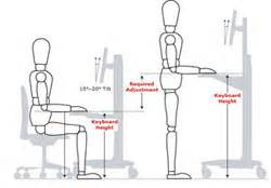 standard desk height how to select the best height adjustable desk ergoprise